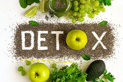 Detoxifierea organismului în Postul Paștelui